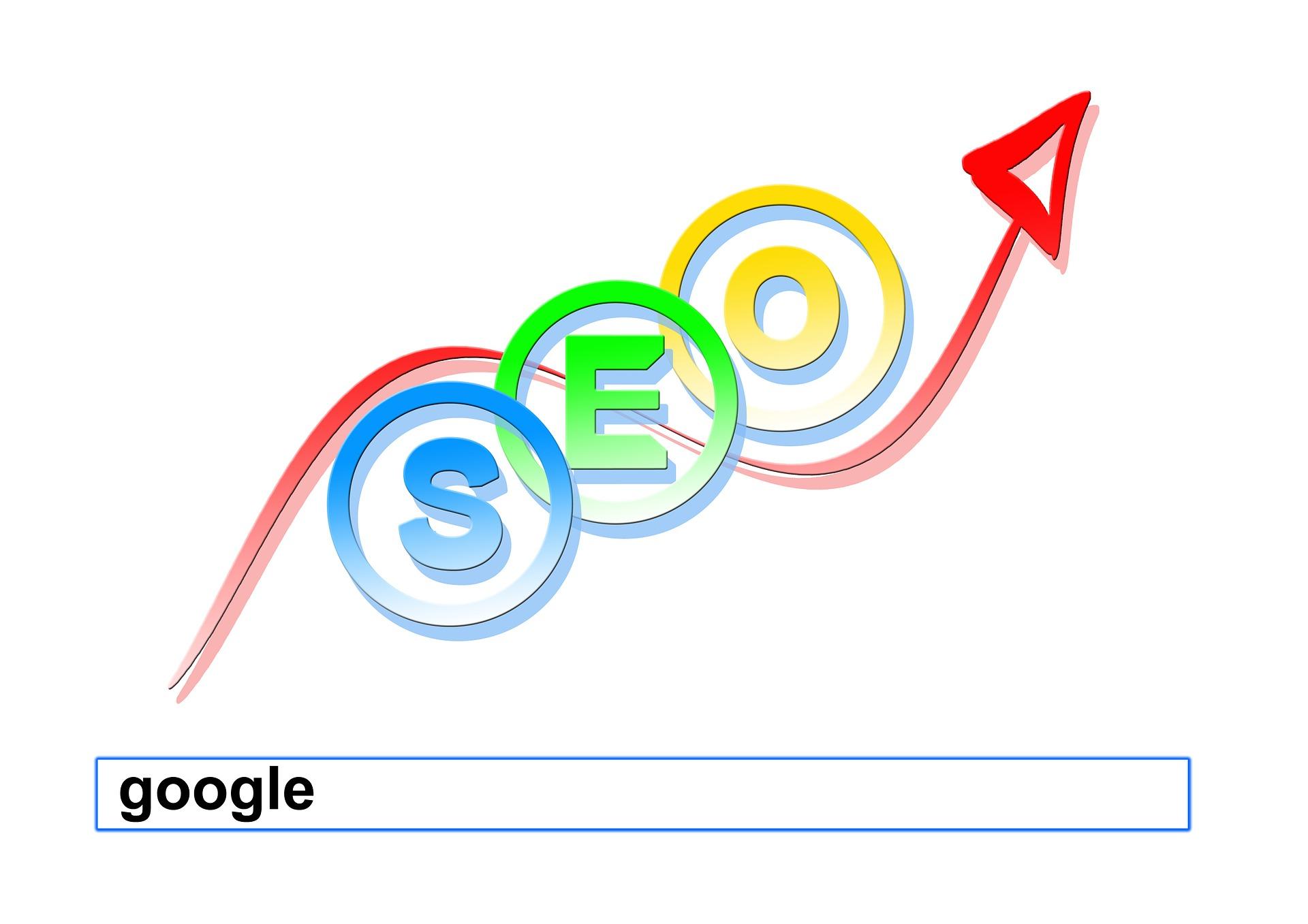 Forzare l'indicizzazione immediata su Google