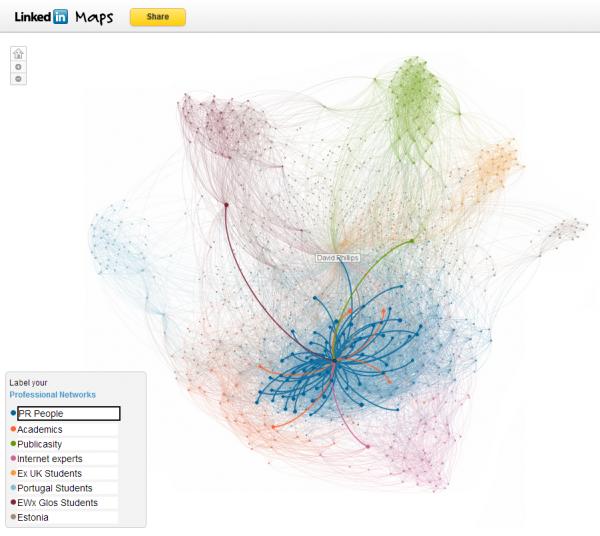 Un esempio di grafo generato dai collegamenti di un account su LinkedIn