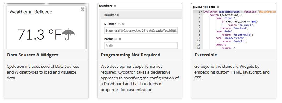 Cyclotron: creare dashboard con NodeJS e AngularJS