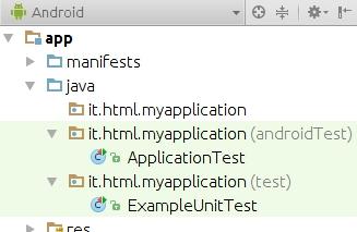 Organizzazione di un progetto in Android Studio