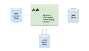jack-overview