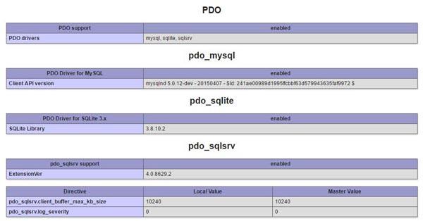 PDO phpinfo()