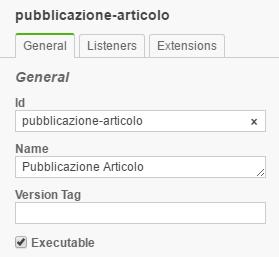 Pubblicazione Articolo