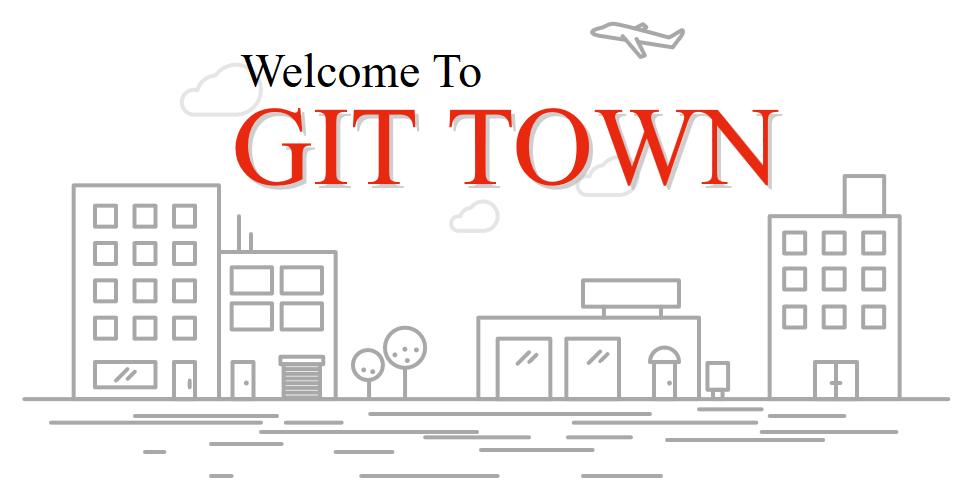 Git Town: automatizzare e sincronizzare il workflow di Git