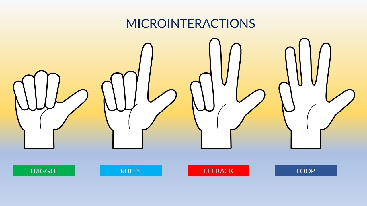 Regole e modalità delle microinterazioni nelle App