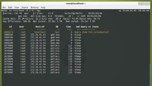 4 tool per monitorare le performance di MySQL