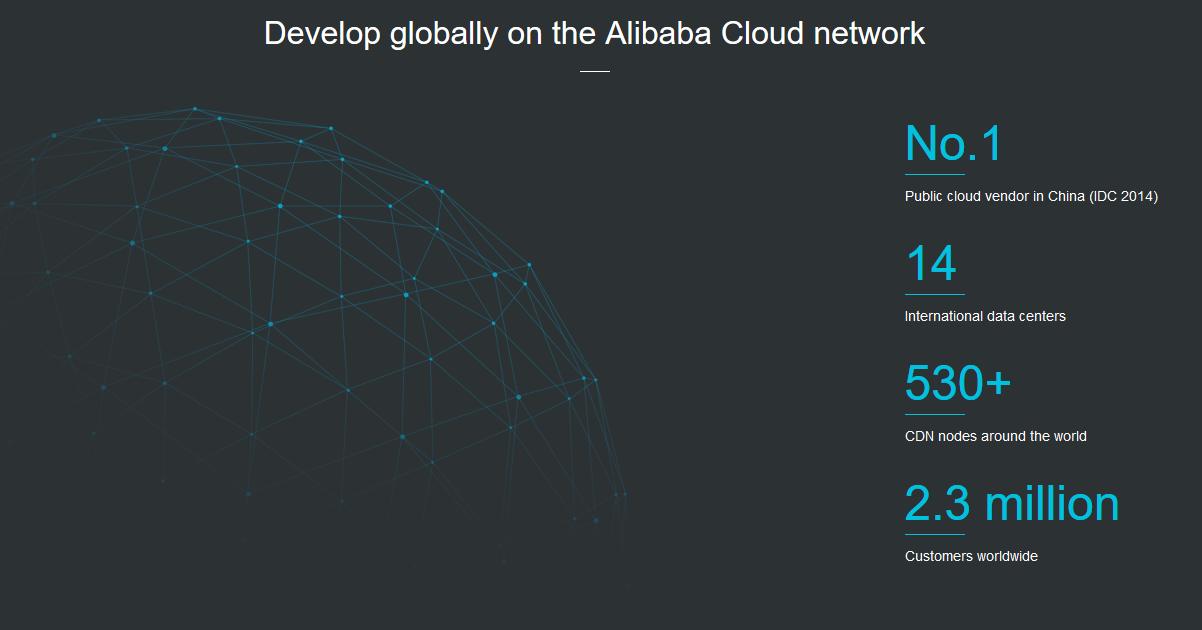 Alibaba Cloud: soluzioni cloud per entrare nel mercato cinese