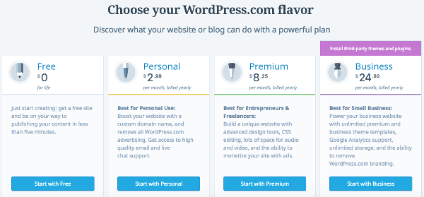 I Piani di WordPress.com