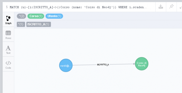 Visualizzazione grafica del risultato di una query