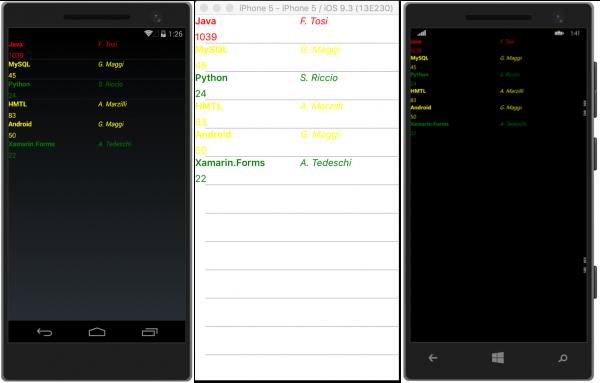 Applicazione di tre diversi DataTemplateSelector