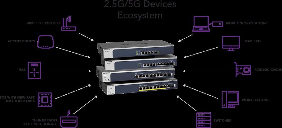 NETGEAR: 7 nuovi switch a 5 volocità con tecnologia Multi-Gigabit