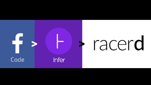 RacerD: il nuovo race detector di Facebook