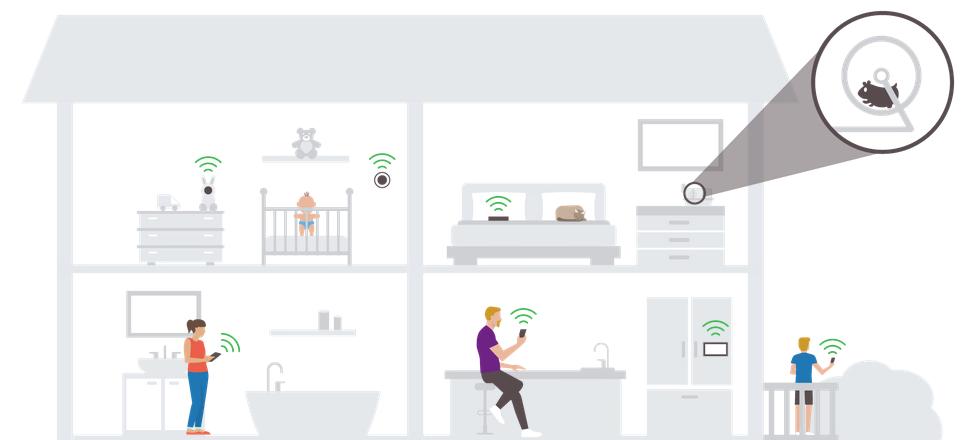 Dispositivi connessi e sicurezza: le migliori soluzioni in commercio