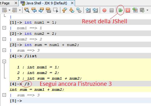 JShell, uso ID