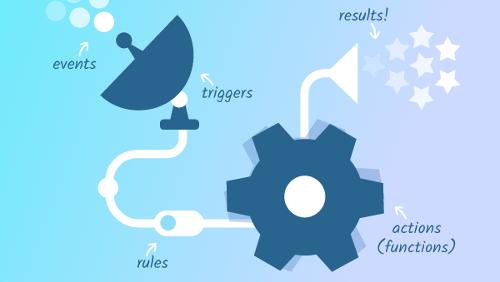 Apache OpenWhisk: FaaS platform Serverless per automatizzare i processi