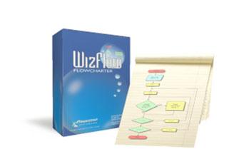WizFlow Flowcharter