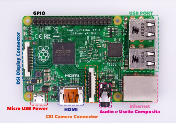 Raspberry Pi 2 model B: vista dall'alto