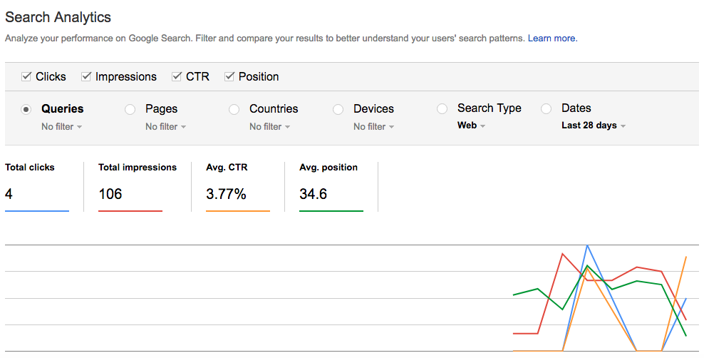 Statistiche di ricerca in Google Search Console