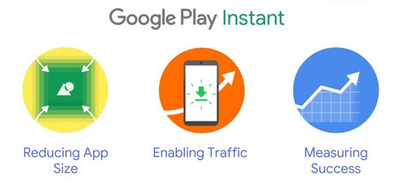 AdWords: novità per la monetizzazione delle App