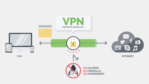 Tor, Proxy o VPN: quale servizio scegliere?
