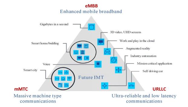 Reti di nuova generazione: 5G, GPON e fibra ottica