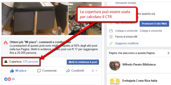 Copertura dei post su Facebook