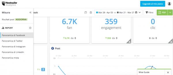 Visualizzazione delle statistiche tramite Hootsuite
