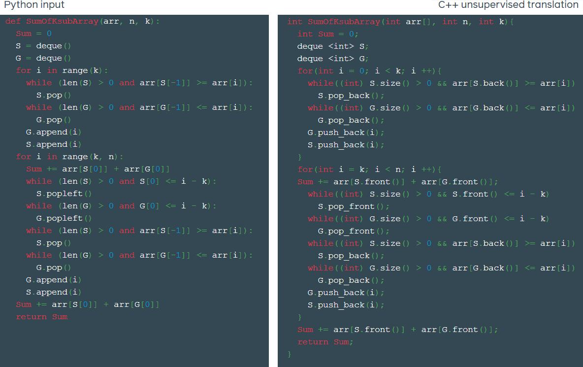Esempio di traduzione da Python a C++ realizzata mediante TransCoder