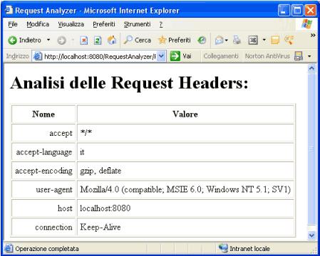 Request header utilizzate dalla richiesta effettuata tramite Internet Explorer