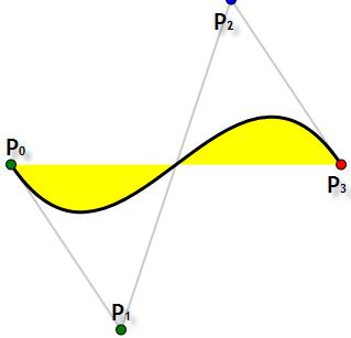 Curva complessa