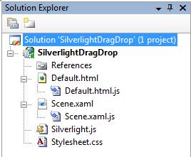 File presenti in un progetto Silverlight