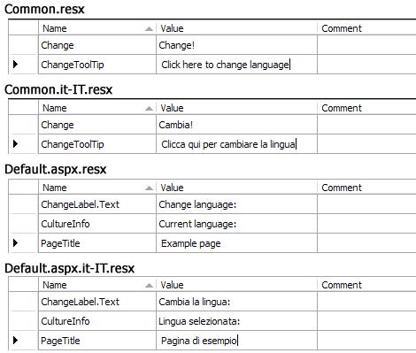 Le tabelle per le diverse risorse