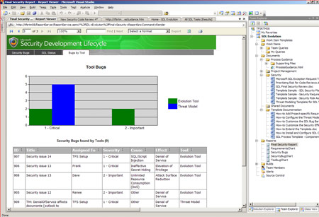 SDL Template in Visual Studio