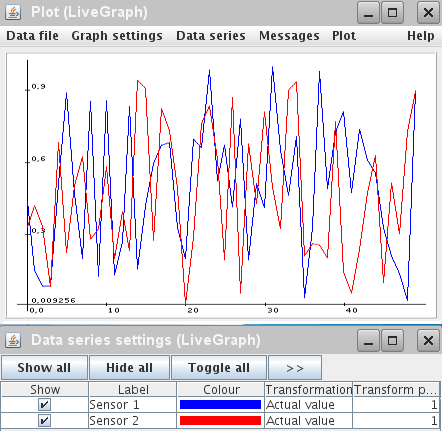 LiveGraph