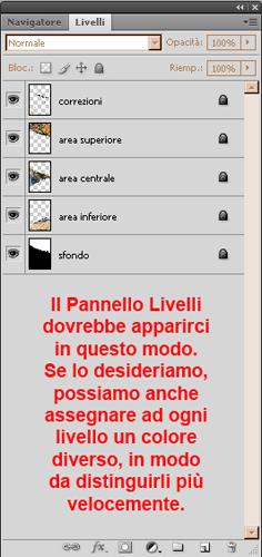 esempio Pannello Livelli