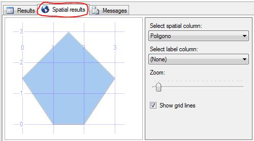 La finestra Spatial results mostra un pentagono