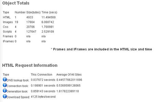 HTML request information