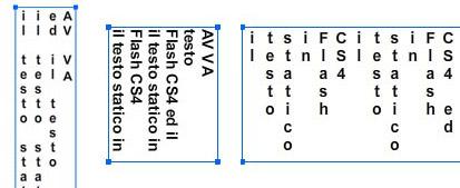 Esempi di orientamento del testo
