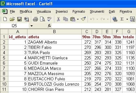 Excel generato con la Microsoft Excel Object Library