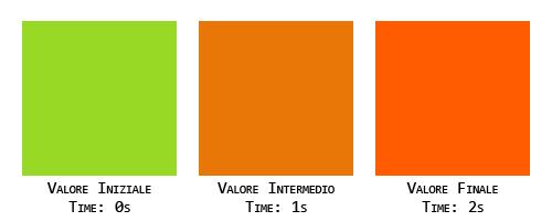 Transizione background-color