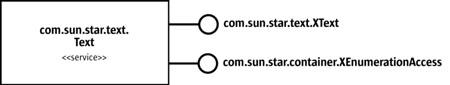 AIl servizio Text di OOo: le interfacce XText e XEnumerationAccess