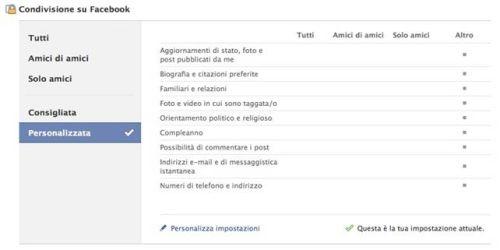 modifica livello condivisione Facebook