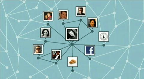 Figura 8: Il grafo all'interno di Facebook