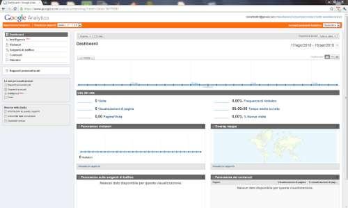 Google Analytics - Dashboard iniziale
