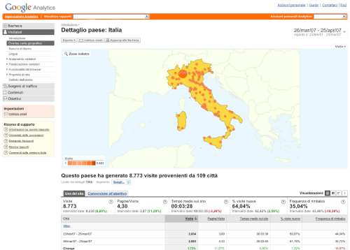 Google Analytics - Sezione overlay mappa