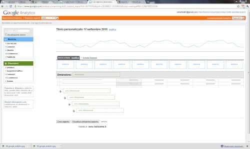 Google Analytics - Sezione rapporti personalizzati