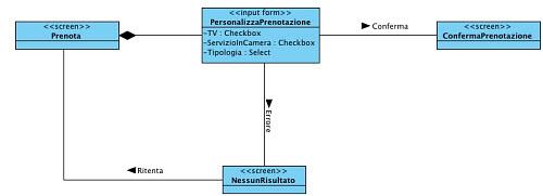 Form di input e relativi flussi di navigazione