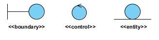 Figura 2: Entity, Boundary e Control