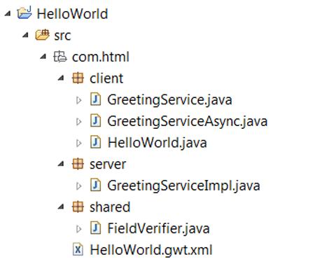 il progetto HelloWorld di GWT in Eclipse