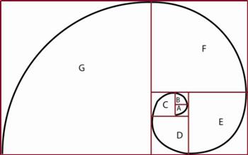 Spirale della sezione aurea